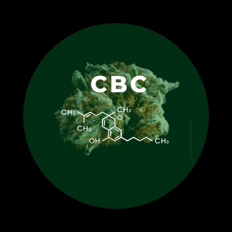 cbc cannabichrome