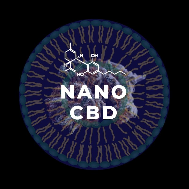 nano enhanced hemp